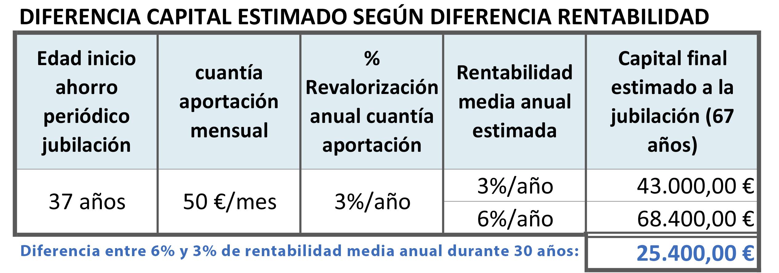2017 Perfil inversor P. PENSIONES + CICLO DE VIDA 4